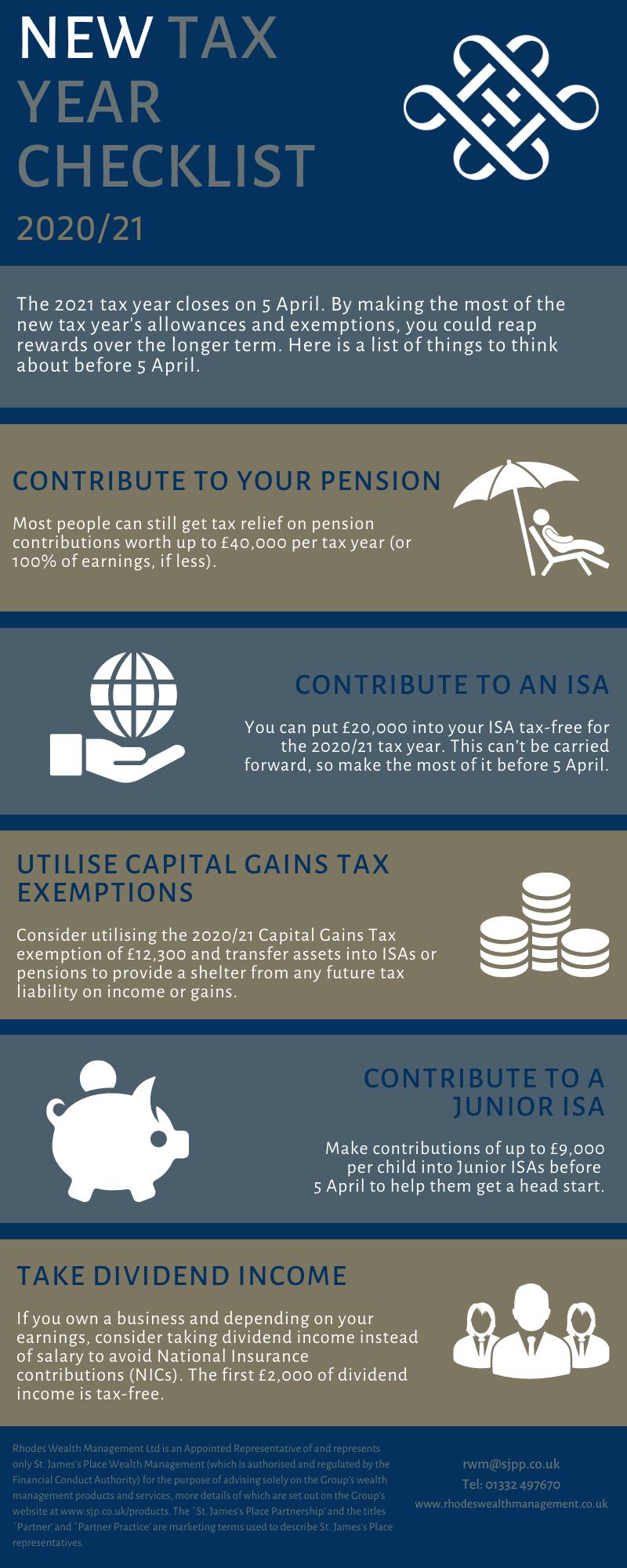 Tax Year Checklist Financial Advice