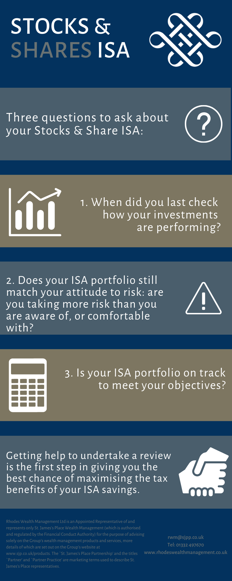 Stocks and Shares ISA Performance